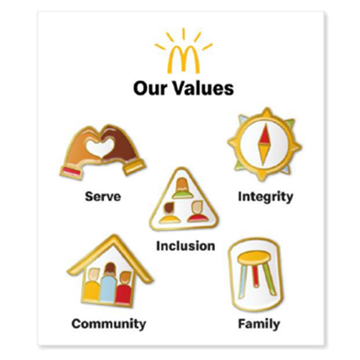 Picture of Our Values Lapel Pin Set with Card